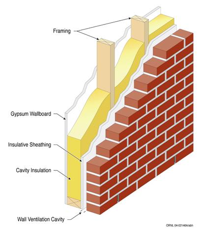 Insulating a new house building houses new houses house information famous houses for No insulation in exterior walls